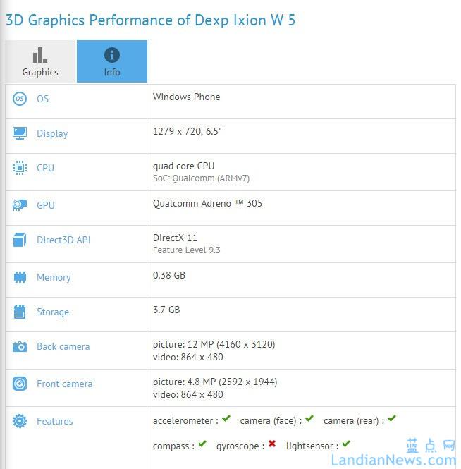 俄罗斯OEM厂商Dexp准备推出6.5英寸的超大屏Windows 10 Mobile设备