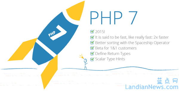 PHP V7.0 现已提供下载