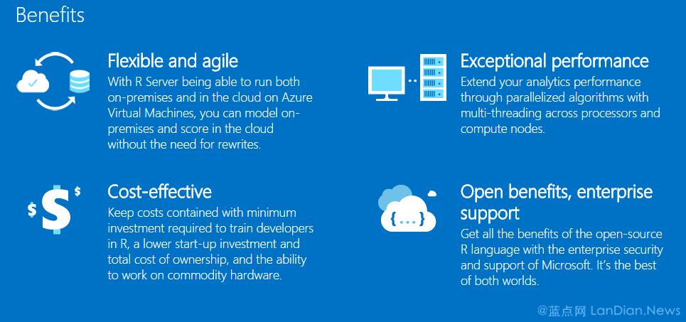 微软发布大数据分析工具Microsoft R Server