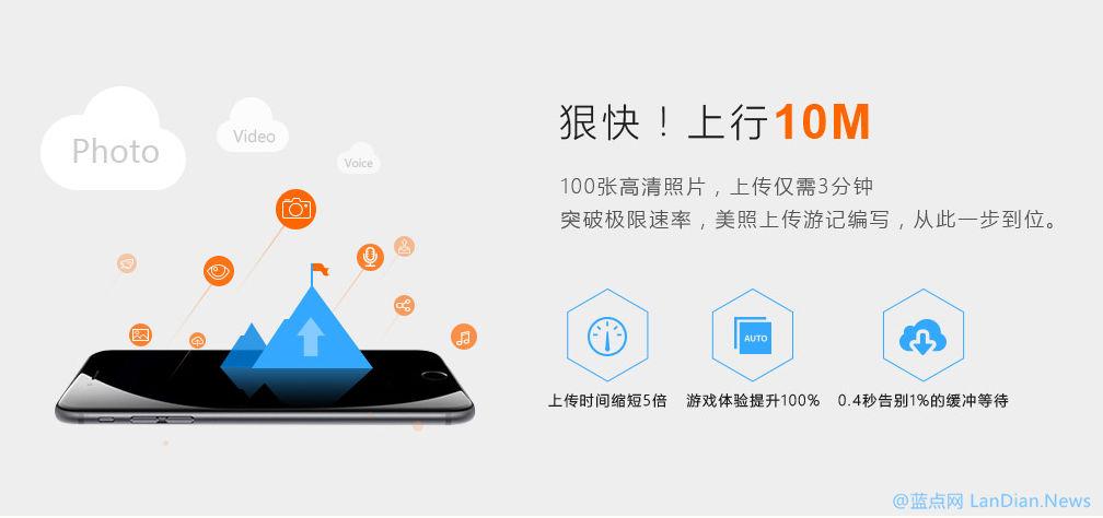 广东电信上线千兆光纤 5229元/月