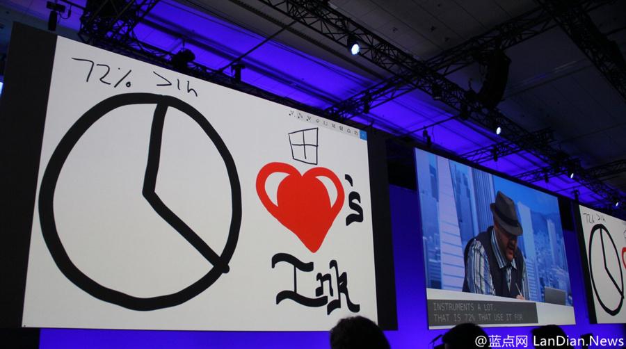 微软Build 2016开发者大会:新产品Windows Lnk发布