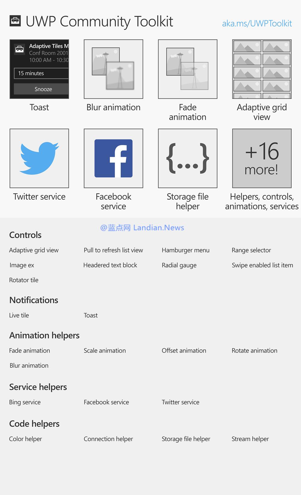 上线以来的首次更新:UWP Community Toolkit v1.1版发布