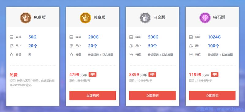 360企业云盘正式发布:折扣价100G空间99元每年