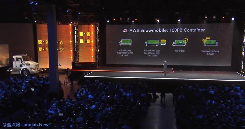 或许是大数据传输的最好方式:亚马逊利用卡车来运送数据
