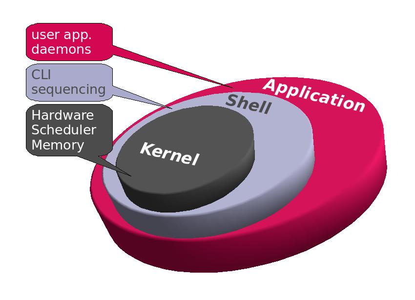 Linux Kernel 4.8.13/4.4.37 LTS版正式发布