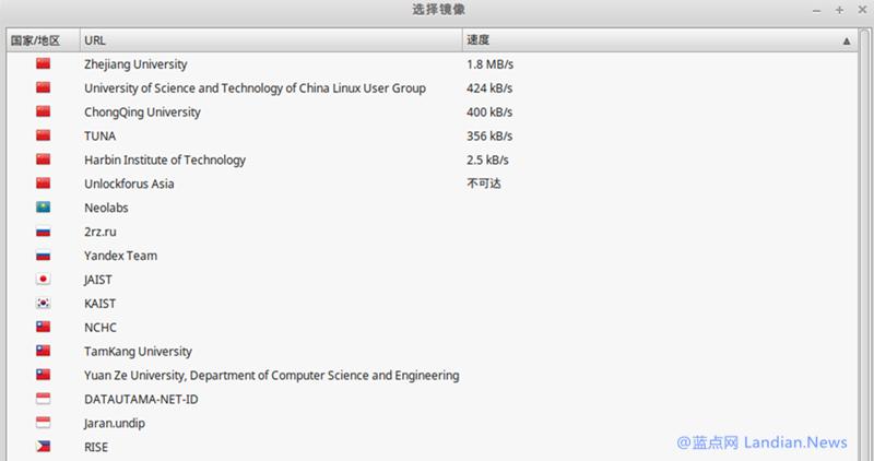 如何由旧版Linux Mint升级至18.1 Serena最新版