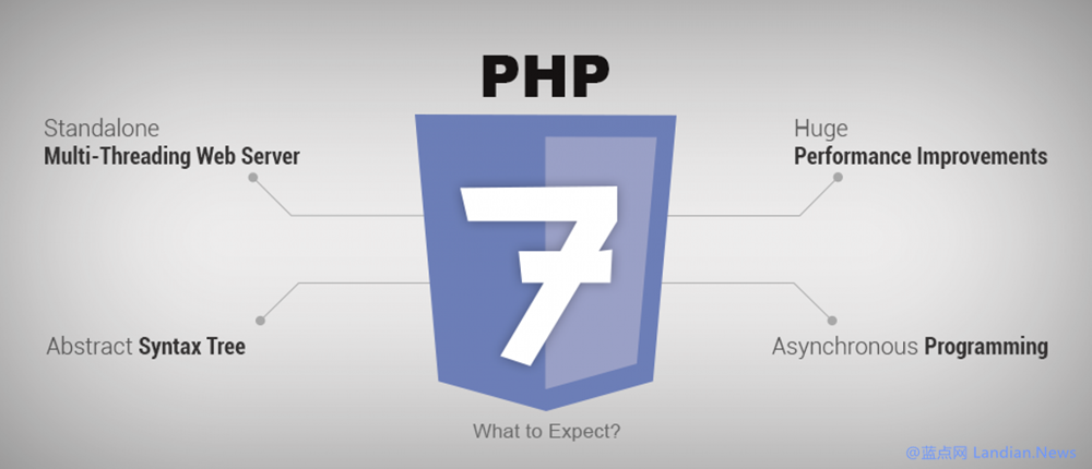 [下载] PHP v5.6.30、v7.0.15和v7.1.0版现已发布