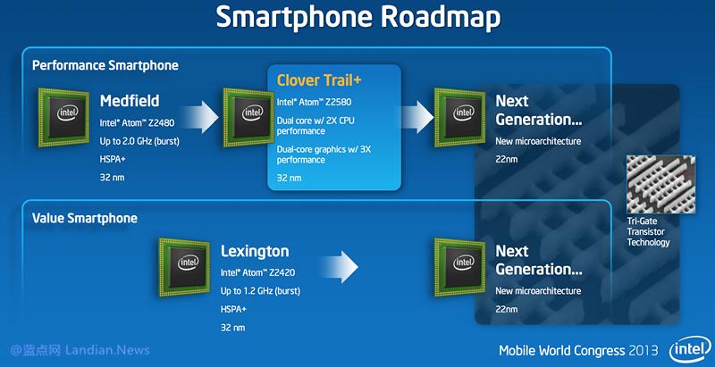 微软宣布不再为部分英特尔Clover Trail处理器提供支持