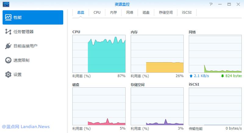 构建私有云存储:群晖DS218+新款NAS服务器评测-第8张