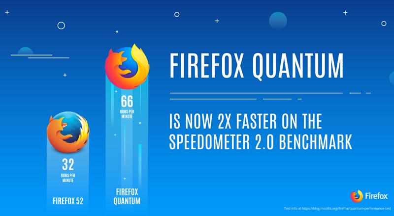 火狐浏览器将在用户访问泄露数据的网站时发出提醒