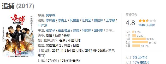 Windows 10 微软小娜电影推荐功能中的奇怪问题