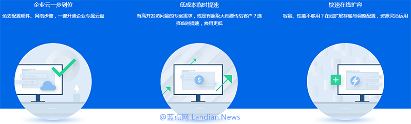 群晖联合阿里云正式推出SkyNAS公有企业云系统