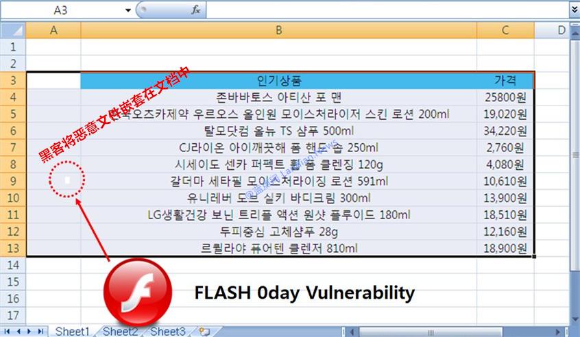 微软发布紧急更新修复Adobe Flash Player零日漏洞