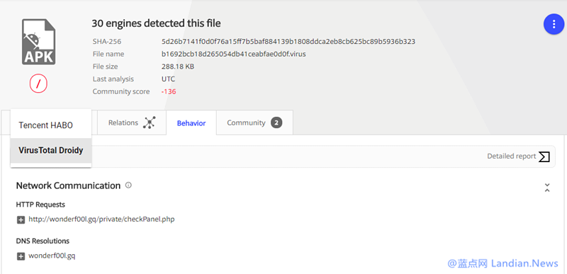 在线扫描网站VirusTotal提供新沙盒引擎检测恶意程序
