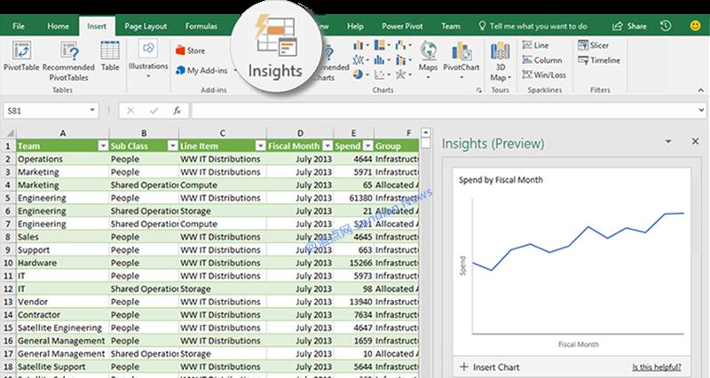 Microsoft Office 365测试版本月已推出的新功能介绍