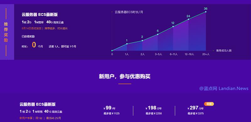 阿里云再开邀新活动 最低可8.25元每月购买三年服务器