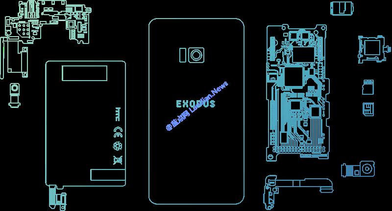 莱特币创始人李启威将参与HTC区块链手机的开发