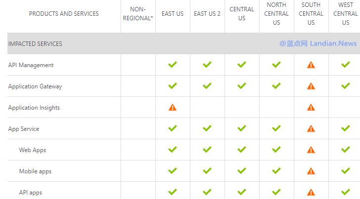微软云数据中心遭遇雷击致使多个在线服务出现中断