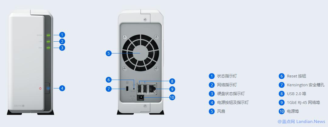 群晖推出售价极低的入门级NAS私有云服务器DS119j