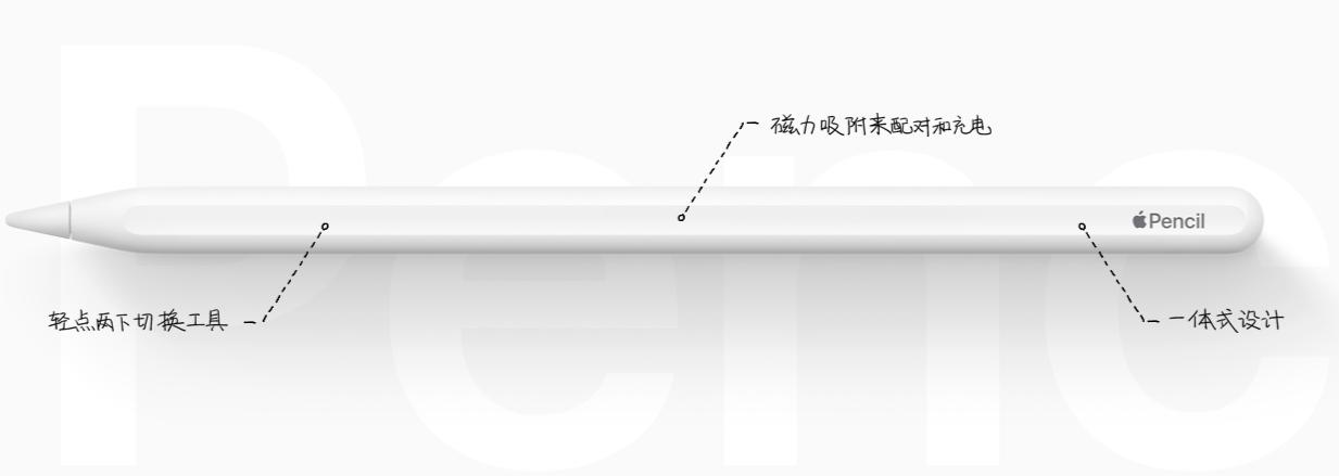 苹果证实新款Apple Pencil不支持其他类型的无线充电