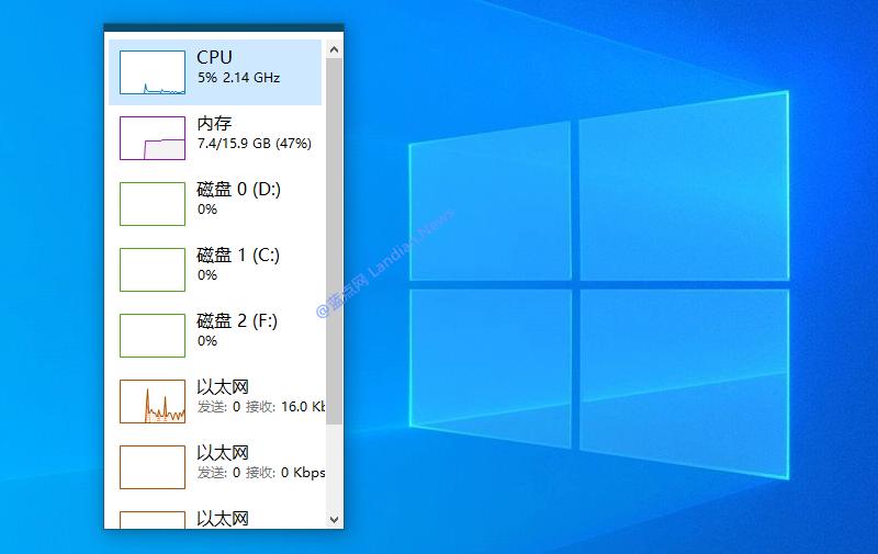 开启 Windows 10 任务管理器显示硬件资源独立小窗口