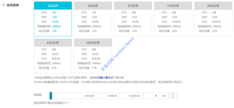 低至24元每月的阿里云香港轻量级服务器补货 无需备案峰值带宽30Mb/S