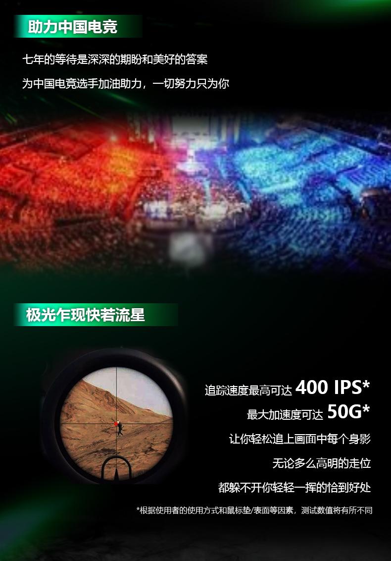 微软向中国用户发布Pro IntelliMouse专业电竞游戏鼠标