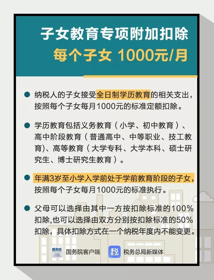 国税总局发布个人所得税应用 月底即可开始填报专项扣除