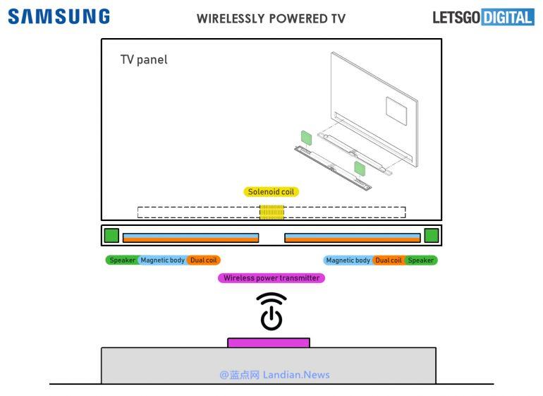 三星最新专利显示该公司正将无线充电(供电)带到电视上