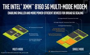 商界没有不透风的墙:英特尔正式宣布退出5G调制解调器业务