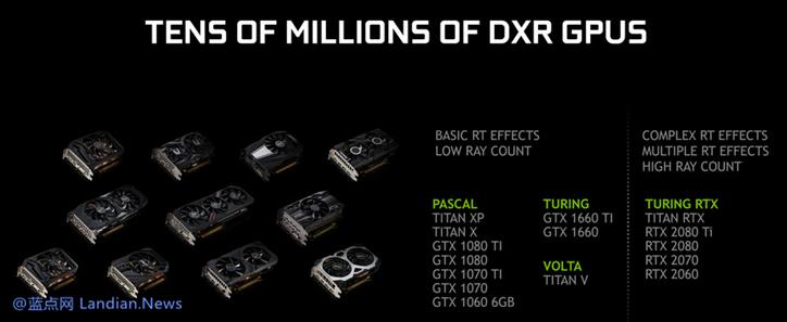 英伟达推出v425.31版驱动最终让GTX10/16系显卡获得光线追踪功能