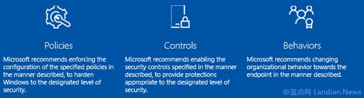 微软面向Windows 10企业级用户推出SECCON框架提高整体安全性