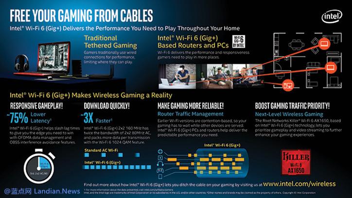 英特尔正式推出第九代酷睿H系列移动处理器 为游戏笔记本电脑而生