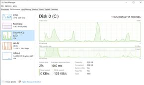 微软发布Windows 10 20H1 Build 18898测试版改进任务管理器的硬盘标签