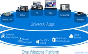 最终微软看开并不再纠结UWP平台 现在WIN32应用也可以提交到商店
