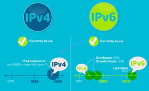 中国将在2025年全面部署IPv6网络连接 预计将覆盖超过十亿用户