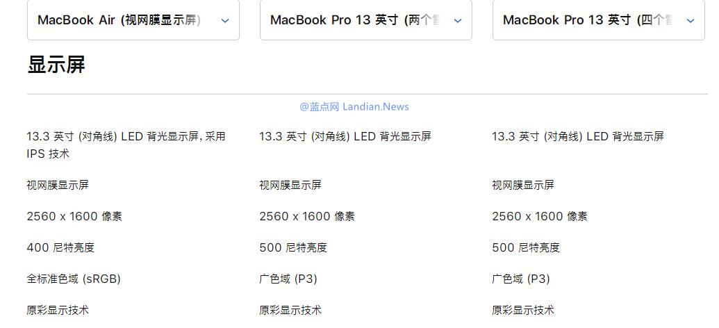 苹果在 2019 年返校季活动之前更新了MacBook Pro 和 MacBook Air