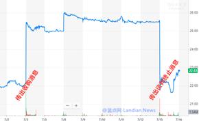 传博通与赛门铁克之间的收购案已经终止 赛门铁克认为博通报价太低
