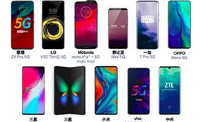 2019智能手机销量大衰退,明年靠5G能得救吗?