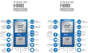 英特尔开始向OEM制造商出货10nm Ice Lake处理器用于制造笔记本电脑