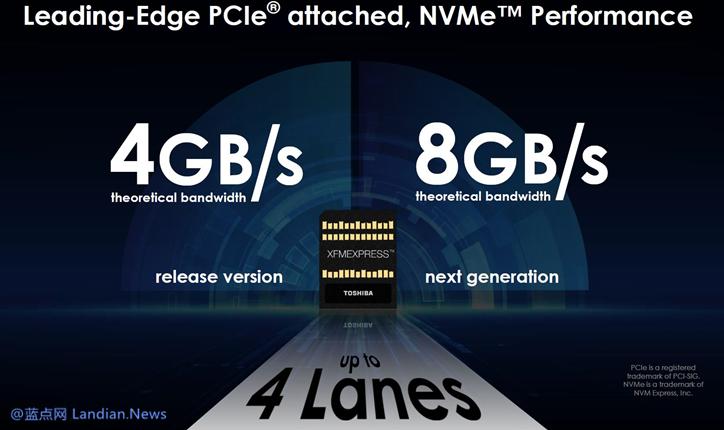 东芝推出类似存储卡大小的全新微型NVMe高速固态硬盘设计方案