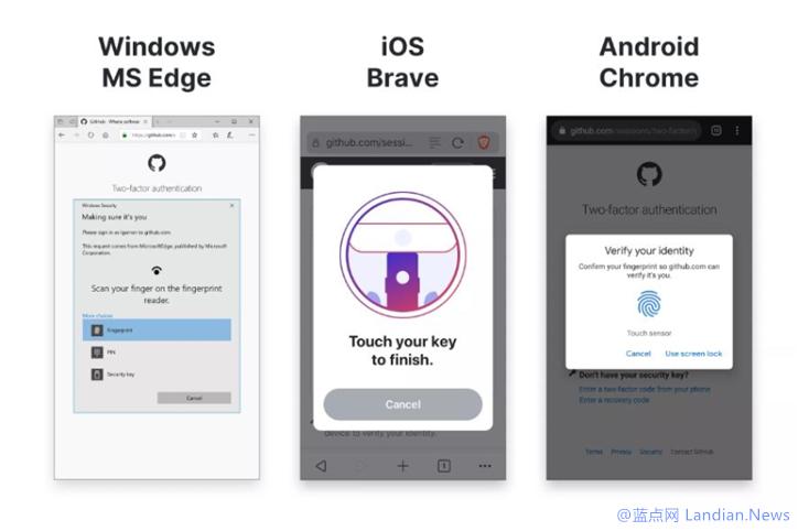 源代码托管平台GitHub现在支持安全密钥和生物识别进行身份验证