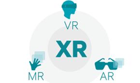 影像领域的AR/MR/VR/XR是什么?虚拟现实/增强现实/混合现实又有什么区别