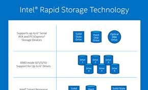 微软已解决英特尔快速存储驱动兼容问题 向更多用户推送V1903版更新