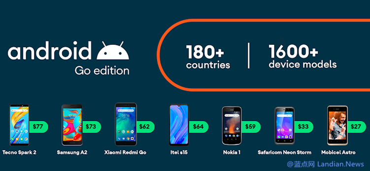 谷歌正式宣布推出 Android 10 Go 版 改进安全性和整体的系统性能