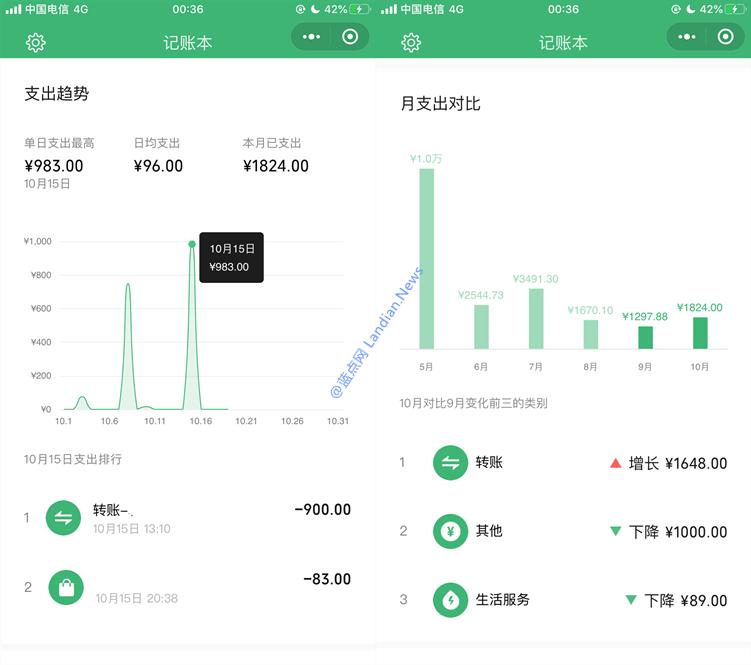 微信记账本小程序现在可以自动同步微信支付的账单进行自动记账喽