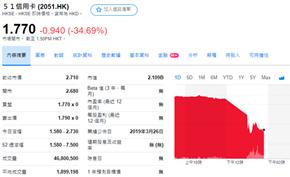 51信用卡运营方遭杭州警方突击调查 疑似与非法获取用户信息相关