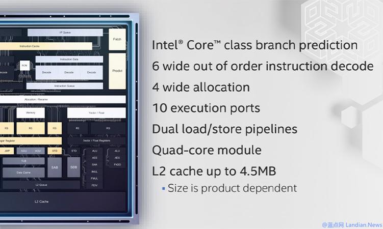 英特尔公布旗下新款低功耗CPU架构Tremont的详细信息,将用于Lakefield处理器中