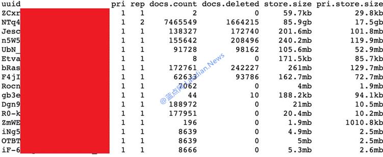 Adobe再次出现大规模数据泄露问题 超过700万名用户账户信息遭到泄露