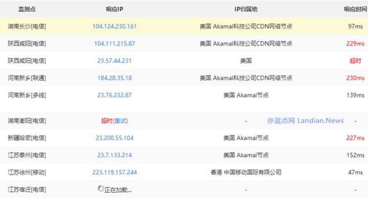 苹果中国官网启用新域名Apple.com.cn结果还被谷歌和Safari浏览器拦截